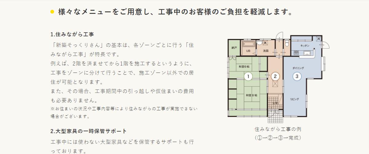 新築そっくりさん 富山営業所の画像3